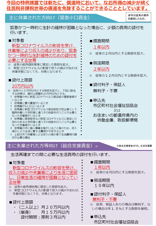 金 支援 生活 総合 総合支援資金の再貸付(最大60万円)開始!期限と申請方法!返済はどうなる?